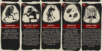 The Scariest Urban Legends In Each State