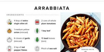 14 Classic Pasta Sauces & How to Make Them