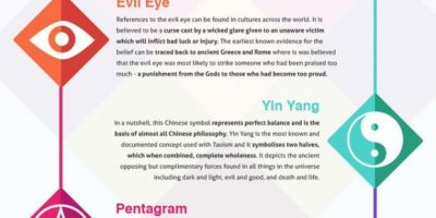 The Meaning Behind Famous Symbols [Infographic]