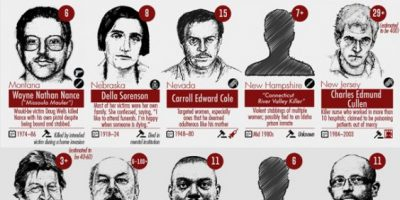 The Most Prolific Serial Killer in Every State