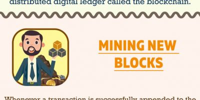 Everything You Need to Know About Crypto Mining