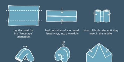 Ultimate Towel Folding Guide Infographic