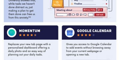 27 Chrome Extensions to Boost Your Productivity