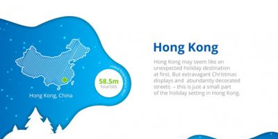 Top 10 Holiday Destinations [Infographic]