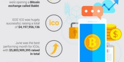 Cryptocurrency: Looking Back At a Tough Year [Infographic]