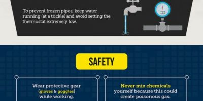 Common Plumbing Problems [Infographic]