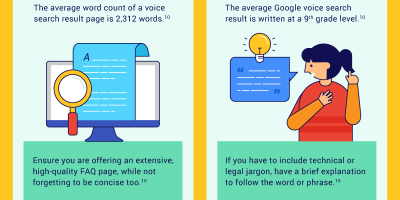 How to Optimize Your Site for Voice Search