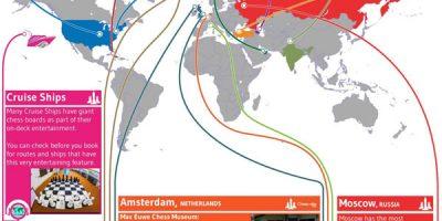 Chess Tourism Around the World
