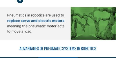 How a Pneumatic Robot Arm Works [Infographic]