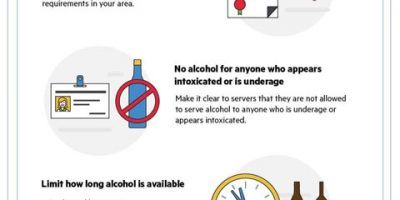 A Guide to Responsible Drinking in the Workplace