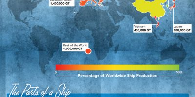 The Life of a Cruise Ship [Infographic]
