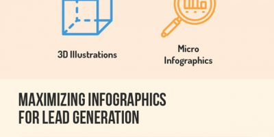 Guide to Using Infographics for Lead Generation