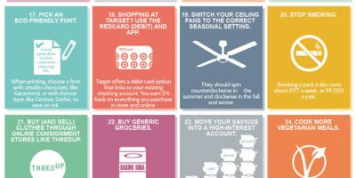 40 Small Ways to Save Money [Infographic]