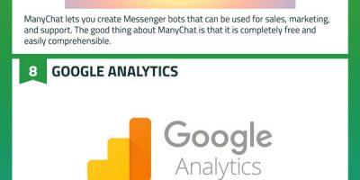 15 Must See Digital Marketing Tools