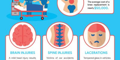 Common Car Accident Injuries That Require Surgery