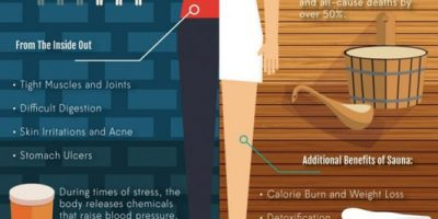 Why Sauna Is Good for You [Infographic]