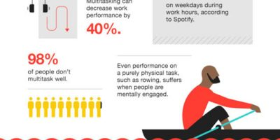 Is it Bad to Listen to Podcasts All Day? [Infographic]