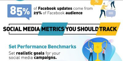 Social Media Analytics: 7 Tips [Infographic]