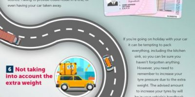 The Most Common Mistakes by UK Drivers In Europe
