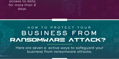 7 Ways To Protect Your Business From Ransomware Attacks