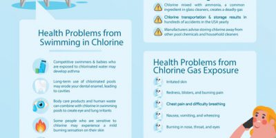Is Swimming Pool Chlorine Safe?