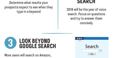 9 SEO Trends for 2019