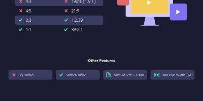 Social Media Video Cheat Sheet