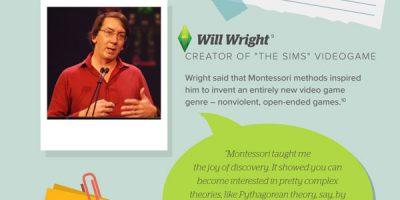 Famous American Montessori Alumni [Infographic]
