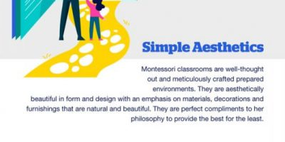Montessori Classroom Design Tips [Infographic]