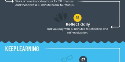 12 Tips To Stay Inspired [Infographic]