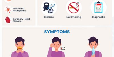 Diabetes Infographic: All You Need to Know