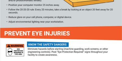 Eye Injuries In the Workplace [Infographic]
