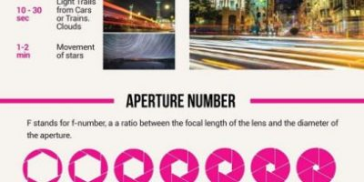 Digital Photography 101 [Infographic]