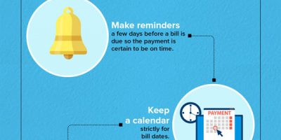 How To Stay On Top of Your Payment Plans [Infographic]