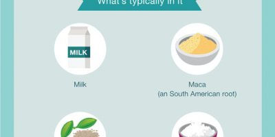 Superfood Lattes [Infographic]