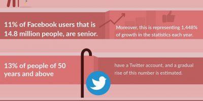 Social Media & Seniors [Infographic]