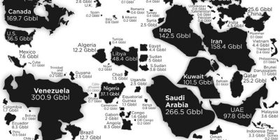 Global Crude Oil Reserves Visualized