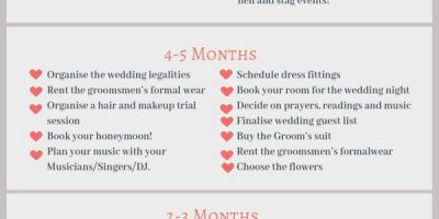 Complete Guide to Wedding Planning [Checklist]