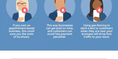 Why Millennials Love Texting [Infographic]
