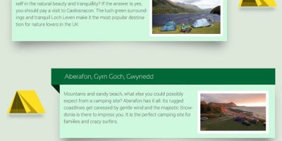 Top Places for Camping in the UK