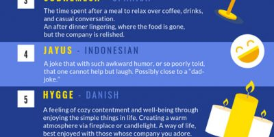 Words That Can't Be Translated [Infographic]