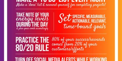 How to Become More Productive [Infographic]