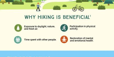 Health Benefits of Hiking [Infographic]