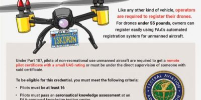 Drone Safety Tips [Infographic]