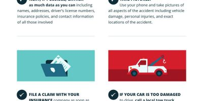 What to Do After a Car Accident [Checklist]