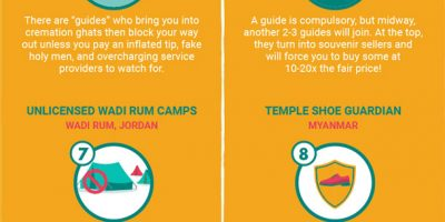 Travel Scams to Avoid in Asia