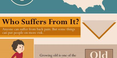 Facts About Back Pain [Infographic]
