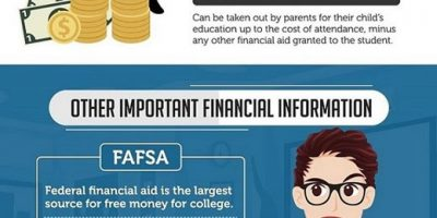 How to Financially Prepare for College Tuition