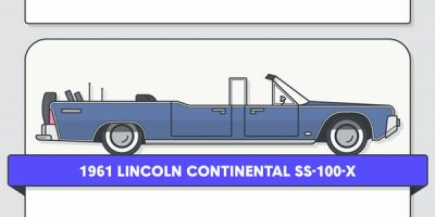 The Evolution of Presidential Vehicles [Infographic]