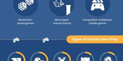Mobile Game Market Trends 2020